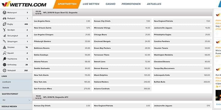Wetten.com Football Wetten